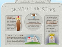 17 Crazy Facts About Death In Time For Halloween